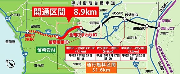 - 目指すは「世界の北海道」ー国土交通省北海道開発局留萌開発建設部